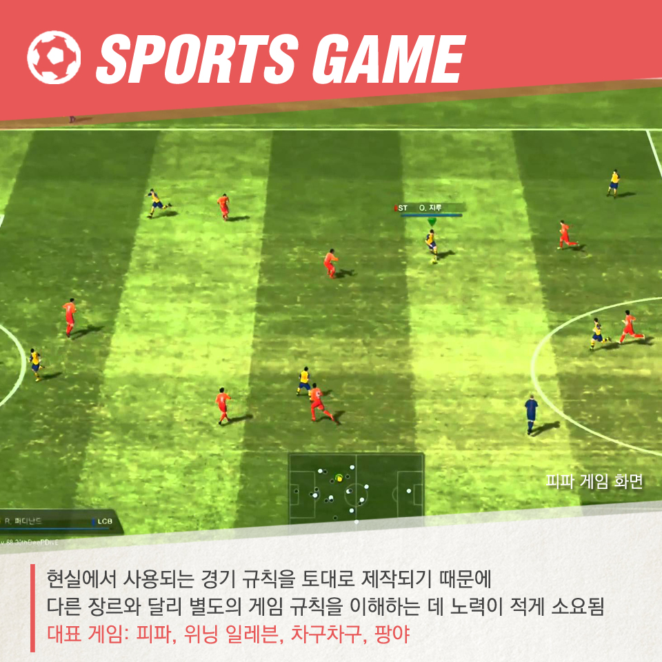 SPORTS GAME 2